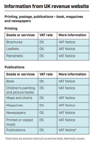 print industry 2021